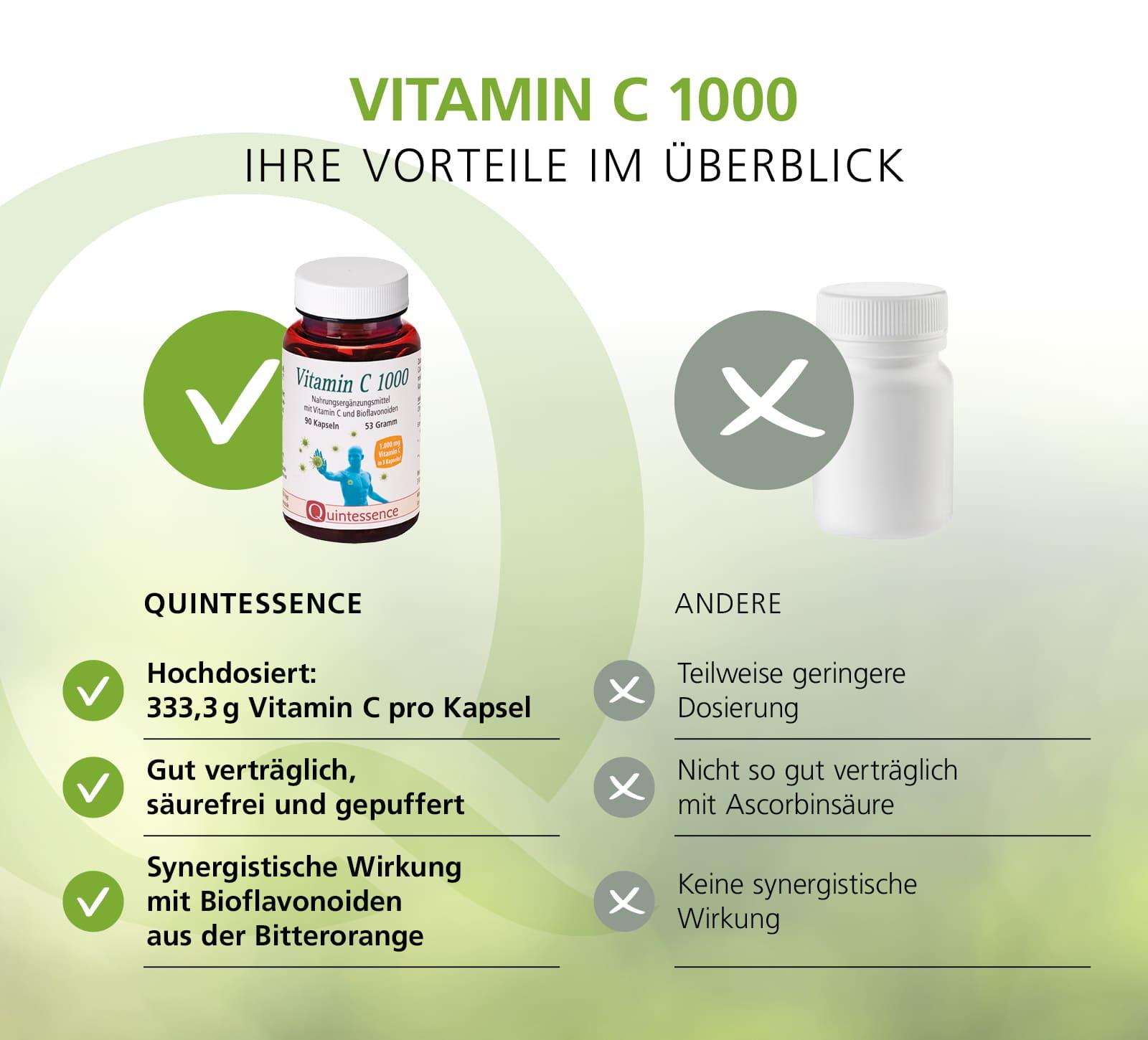 Vitamin C 1000, 90 Kapseln